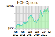 FCF Options